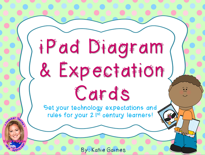 iPad+expectation+cards.png