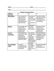 Fishbowl Style Class Discussion Rubric and Student Notes Sheet
