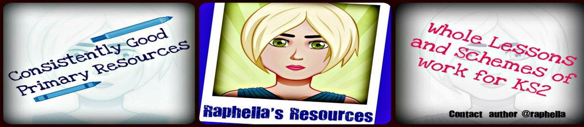Raphella's Shop
